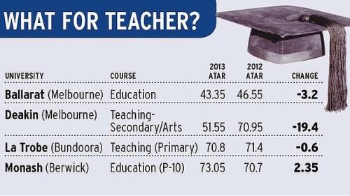 ATAR for Teaching