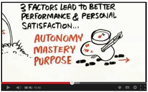 RSA Animate - Drive - The surprising truth about what motivates us
