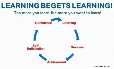 Learning begets learning inc C
