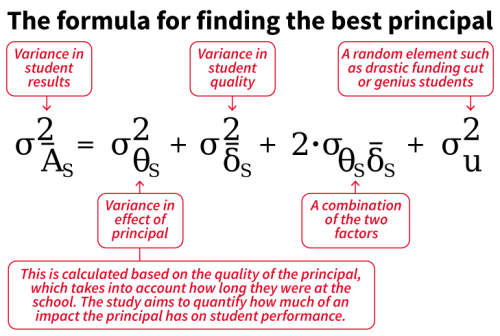 Formula for perfect principal - The Age 020616